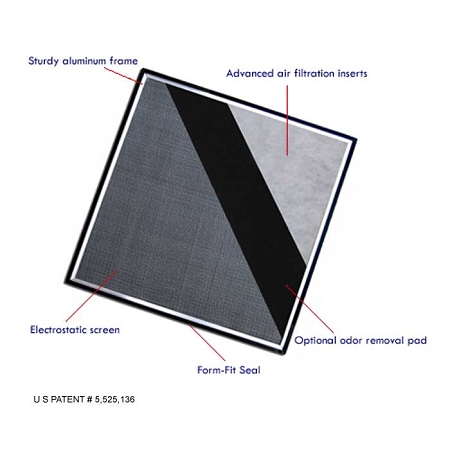 Rheem Furnace Air Filters