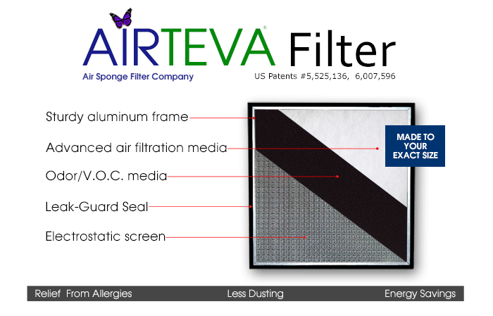 Airteva Filters at Filter Factory